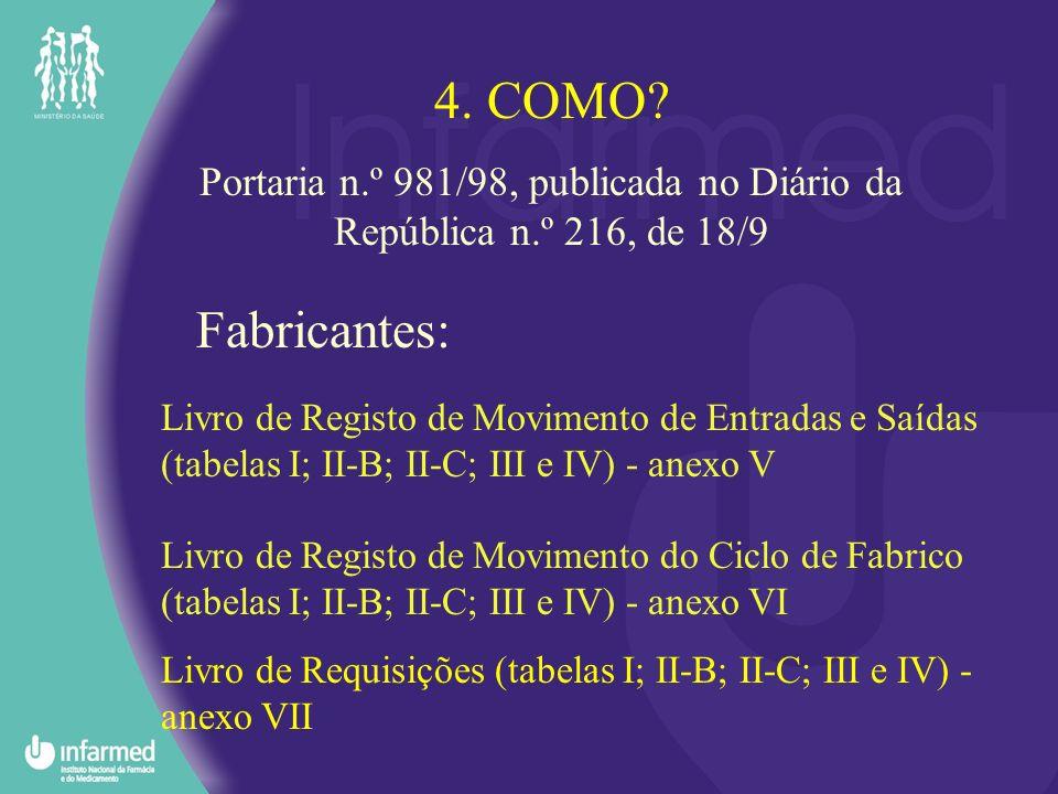 Portaria n.º 981/98, publicada no Diário da República n.º 216, de 18/9