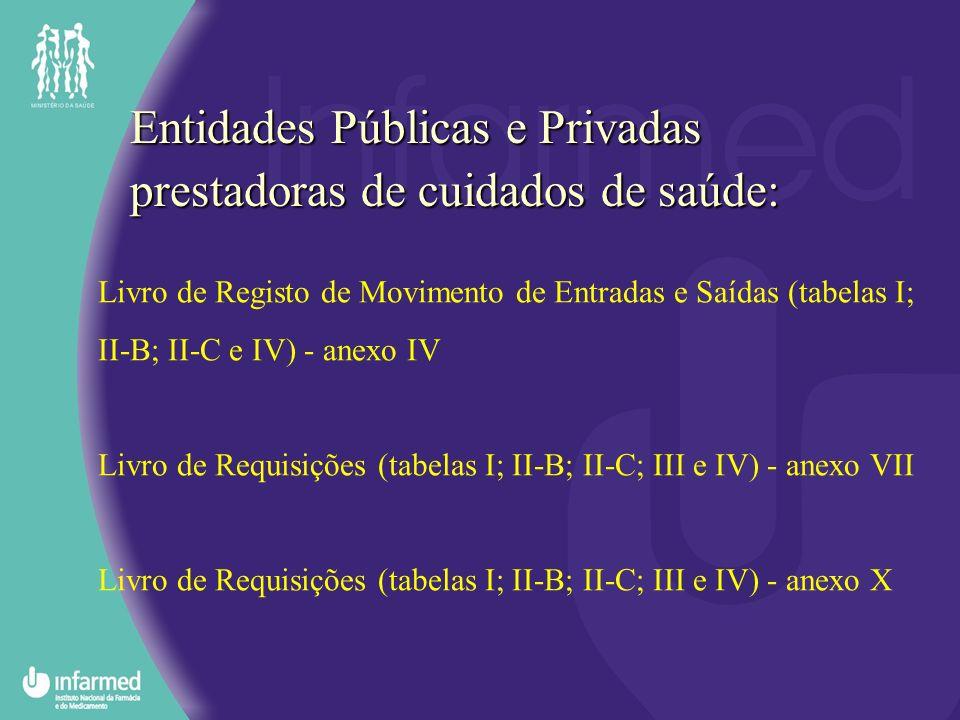 Entidades Públicas e Privadas prestadoras de cuidados de saúde: