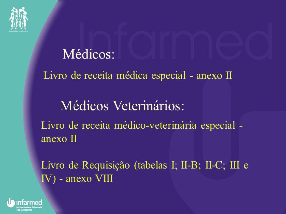 Médicos Veterinários: