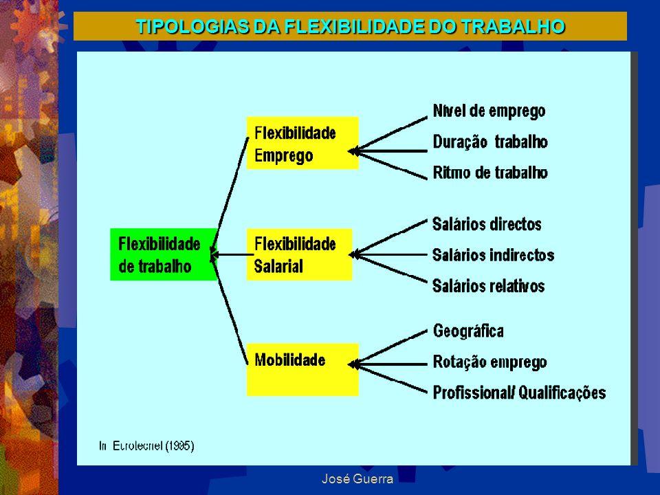 TIPOLOGIAS DA FLEXIBILIDADE DO TRABALHO