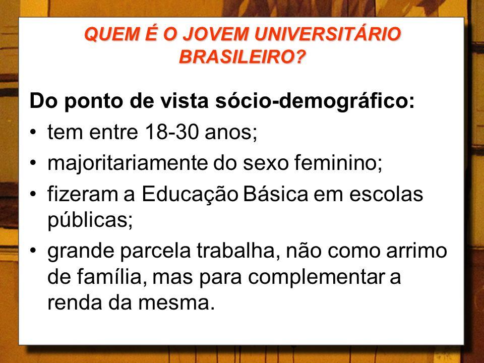 QUEM É O JOVEM UNIVERSITÁRIO BRASILEIRO