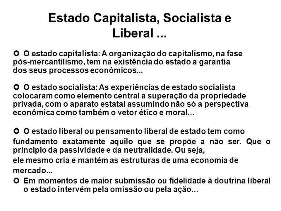Estado Capitalista, Socialista e Liberal ...