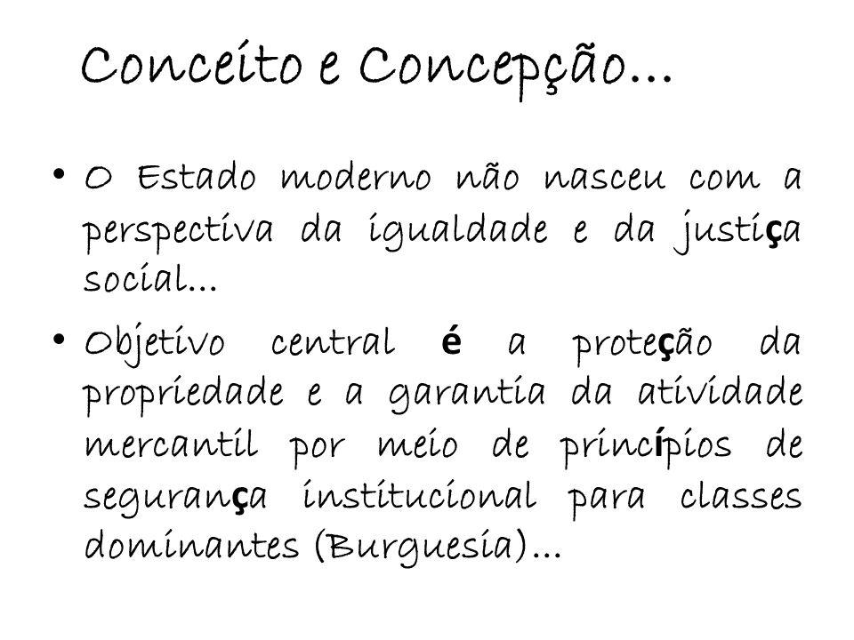 Conceito e Concepção... O Estado moderno não nasceu com a perspectiva da igualdade e da justiça social...