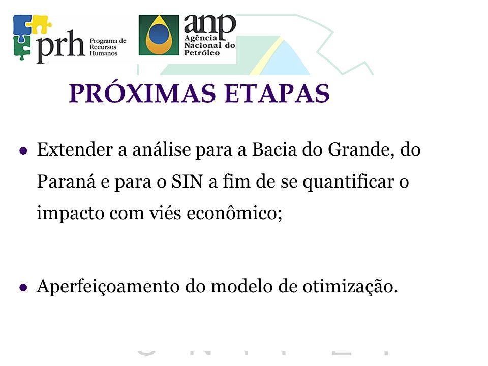 PRÓXIMAS ETAPAS Extender a análise para a Bacia do Grande, do Paraná e para o SIN a fim de se quantificar o impacto com viés econômico;