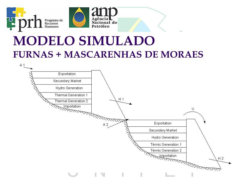 MODELO SIMULADO FURNAS + MASCARENHAS DE MORAES