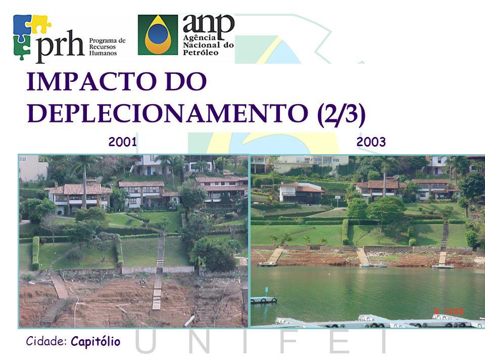 IMPACTO DO DEPLECIONAMENTO (2/3)