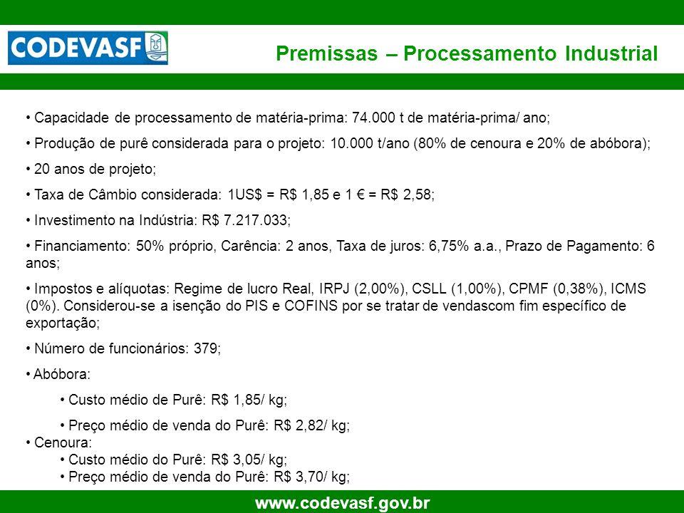 Premissas – Processamento Industrial