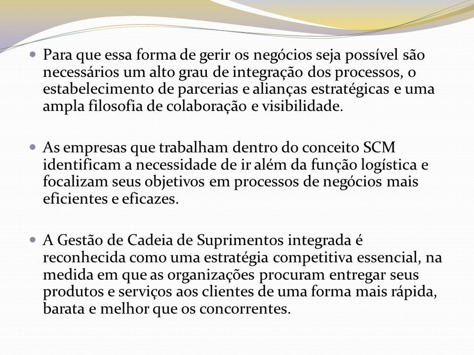 Para que essa forma de gerir os negócios seja possível são necessários um alto grau de integração dos processos, o estabelecimento de parcerias e alianças estratégicas e uma ampla filosofia de colaboração e visibilidade.