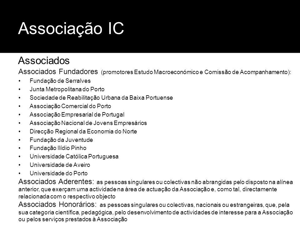 Associação IC Associados