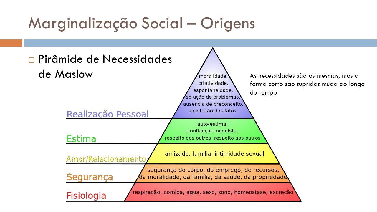 Marginalização Social – Origens