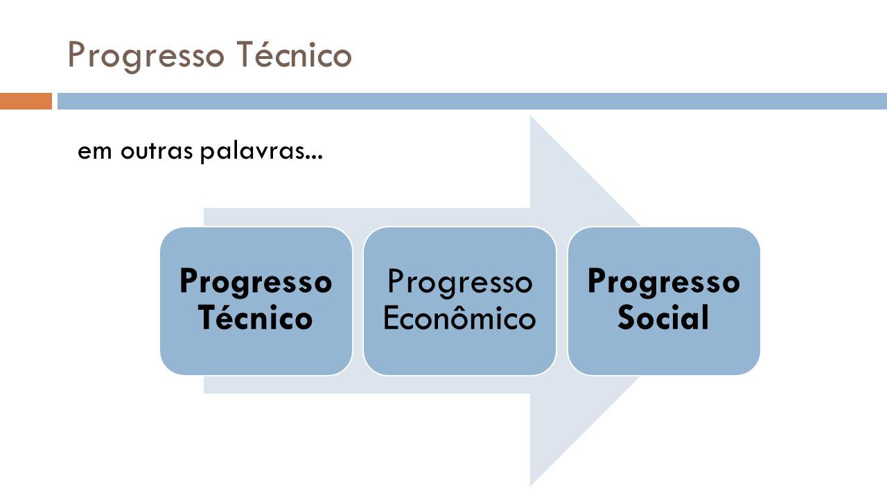 Progresso Técnico Progresso Técnico Progresso Econômico