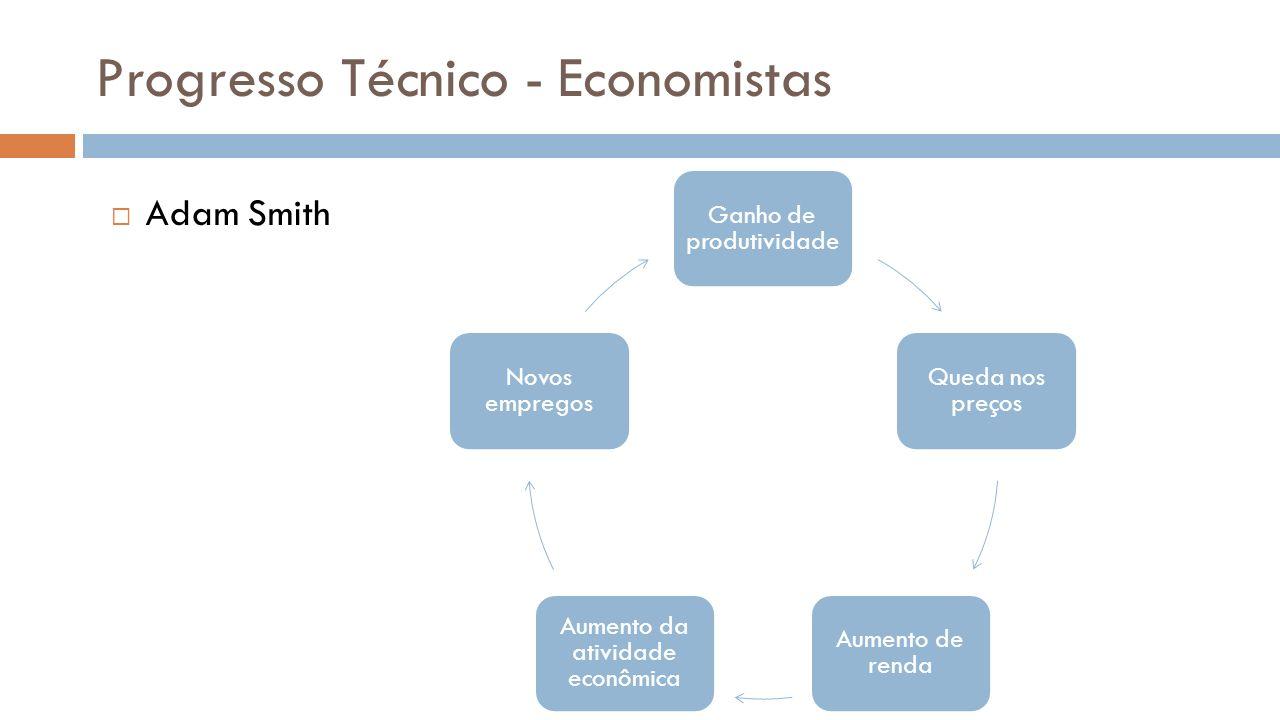 Progresso Técnico - Economistas