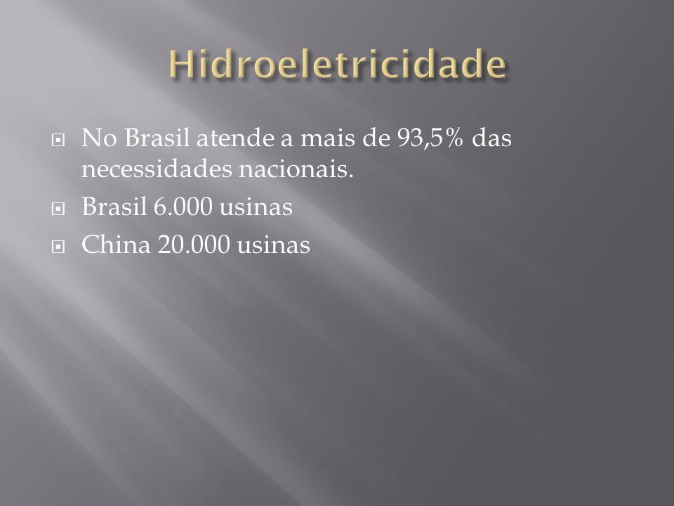 Hidroeletricidade No Brasil atende a mais de 93,5% das necessidades nacionais. Brasil 6.000 usinas.