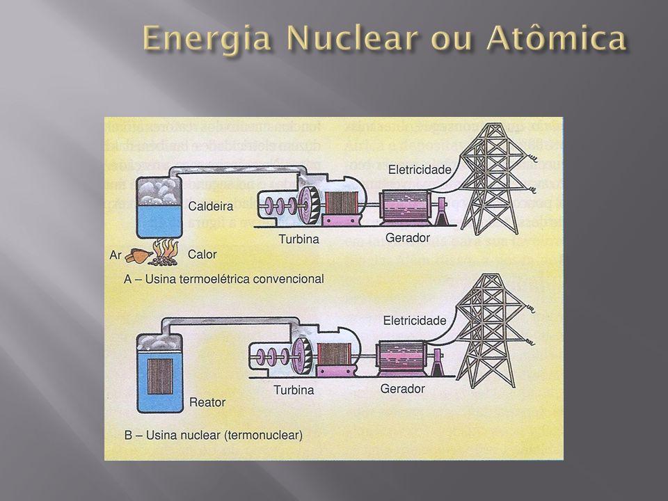 Energia Nuclear ou Atômica