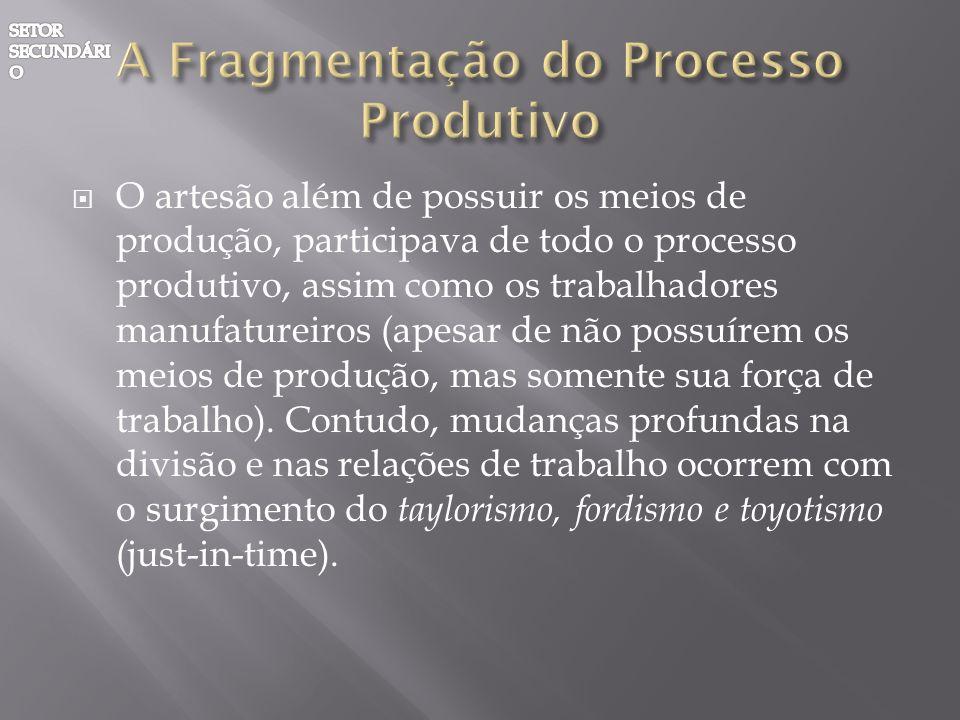 A Fragmentação do Processo Produtivo