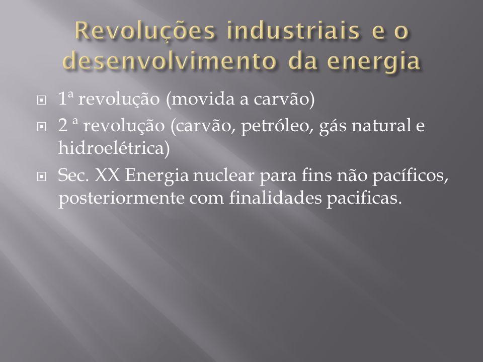 Revoluções industriais e o desenvolvimento da energia