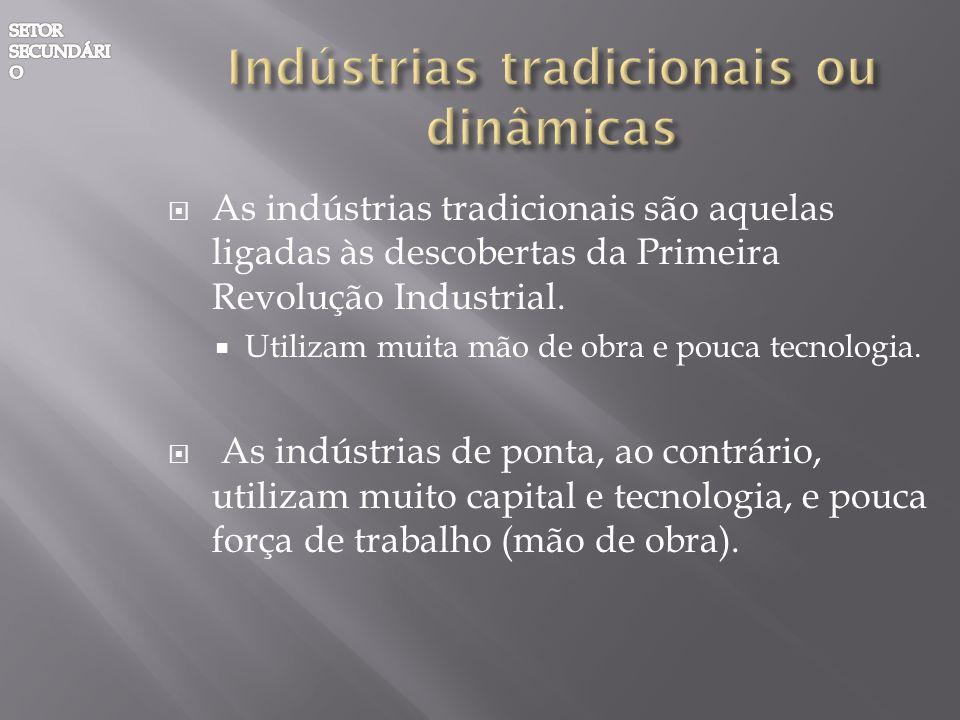 Indústrias tradicionais ou dinâmicas