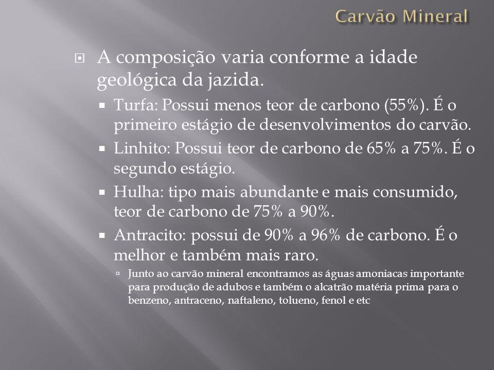 A composição varia conforme a idade geológica da jazida.