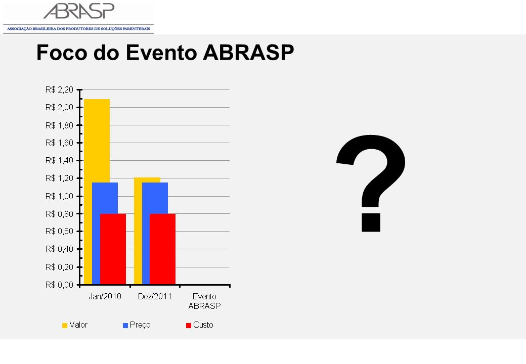 Foco do Evento ABRASP