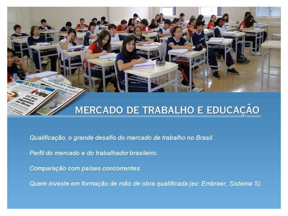 Qualificação, o grande desafio do mercado de trabalho no Brasil.