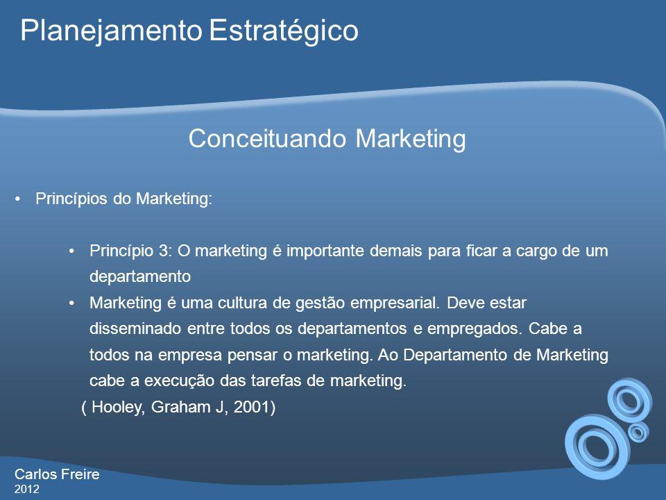 Conceituando Marketing