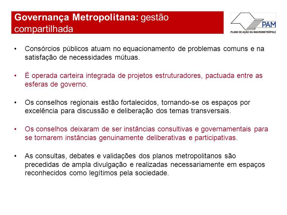 Governança Metropolitana: gestão compartilhada