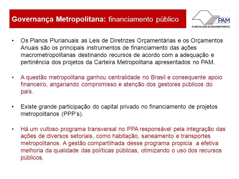 Governança Metropolitana: financiamento público
