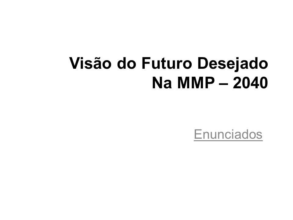 Visão do Futuro Desejado Na MMP – 2040