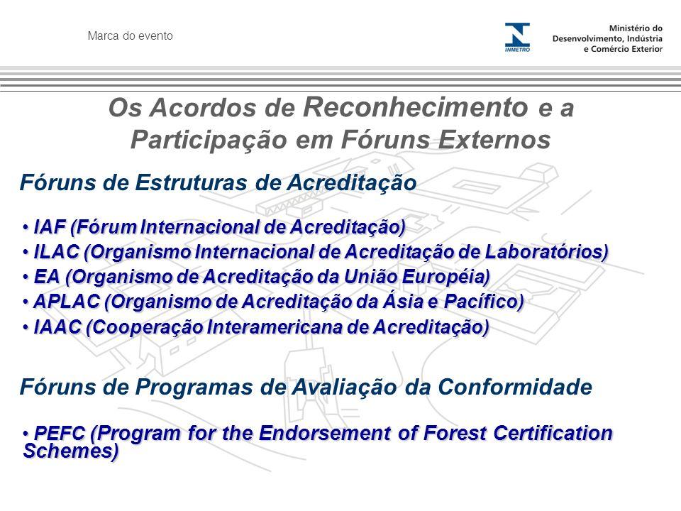 Os Acordos de Reconhecimento e a Participação em Fóruns Externos