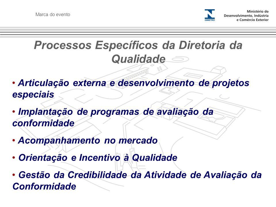 Processos Específicos da Diretoria da Qualidade