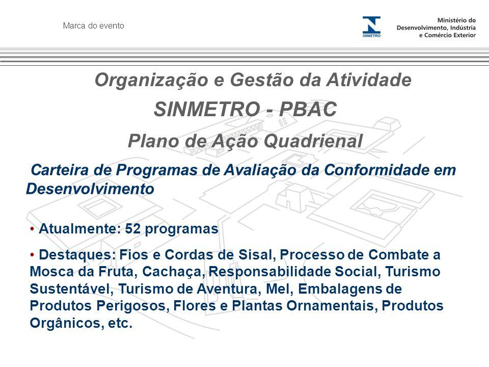 Organização e Gestão da Atividade Plano de Ação Quadrienal