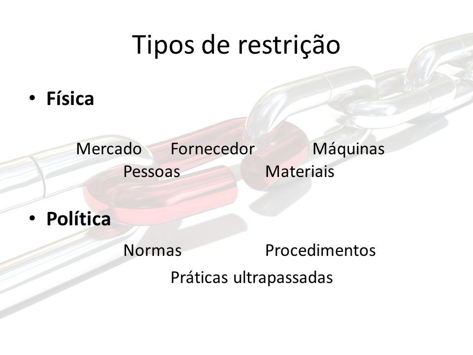 Tipos de restrição Física