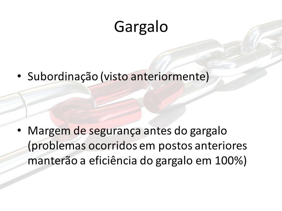 Gargalo Subordinação (visto anteriormente)