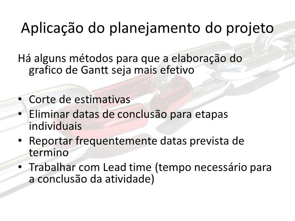 Aplicação do planejamento do projeto