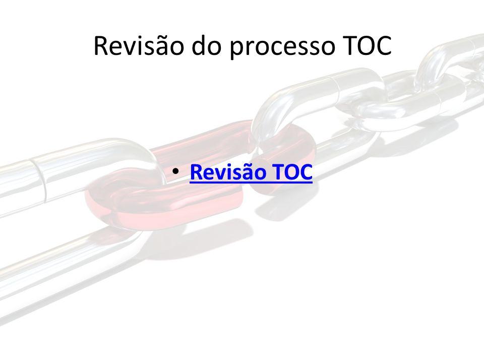 Revisão do processo TOC