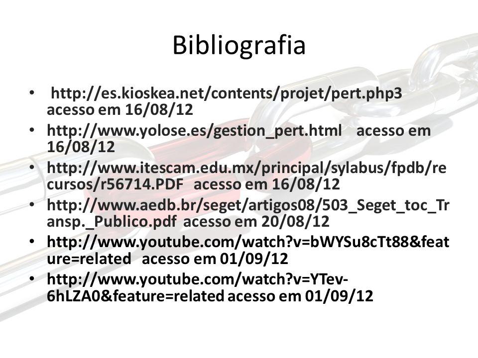 Bibliografia http://es.kioskea.net/contents/projet/pert.php3 acesso em 16/08/12. http://www.yolose.es/gestion_pert.html acesso em 16/08/12.
