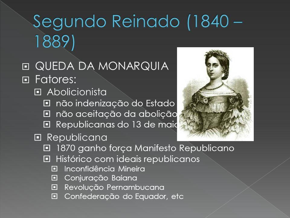 Segundo Reinado (1840 – 1889) QUEDA DA MONARQUIA Fatores: