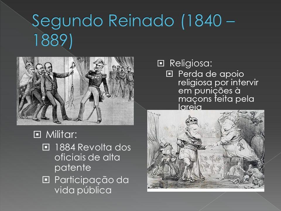 Segundo Reinado (1840 – 1889) Militar: Religiosa: