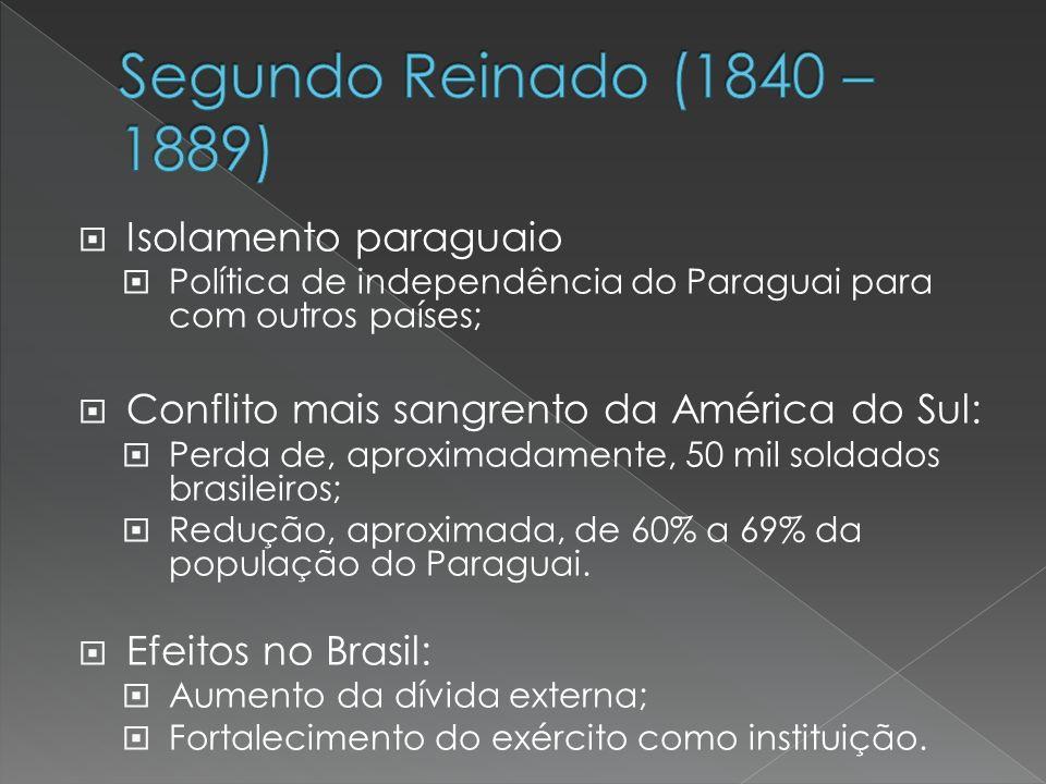 Segundo Reinado (1840 – 1889) Isolamento paraguaio