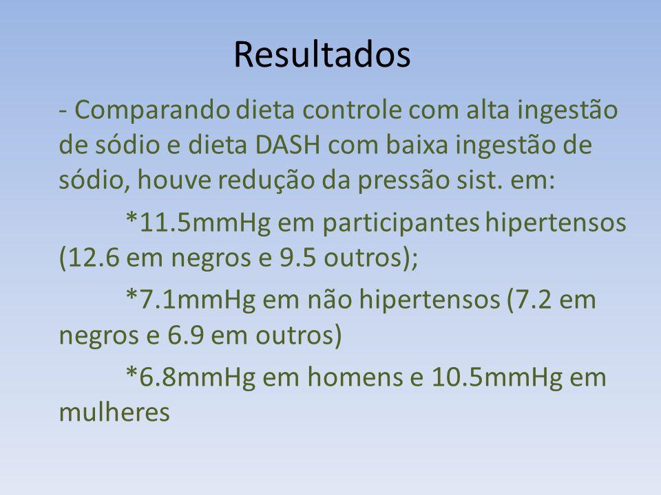 Resultados Comparando dieta controle com alta ingestão de sódio e dieta DASH com baixa ingestão de sódio, houve redução da pressão sist. em: