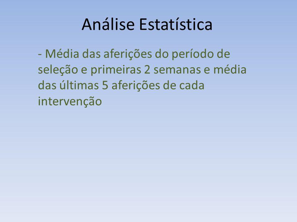 Análise Estatística - Média das aferições do período de seleção e primeiras 2 semanas e média das últimas 5 aferições de cada intervenção.