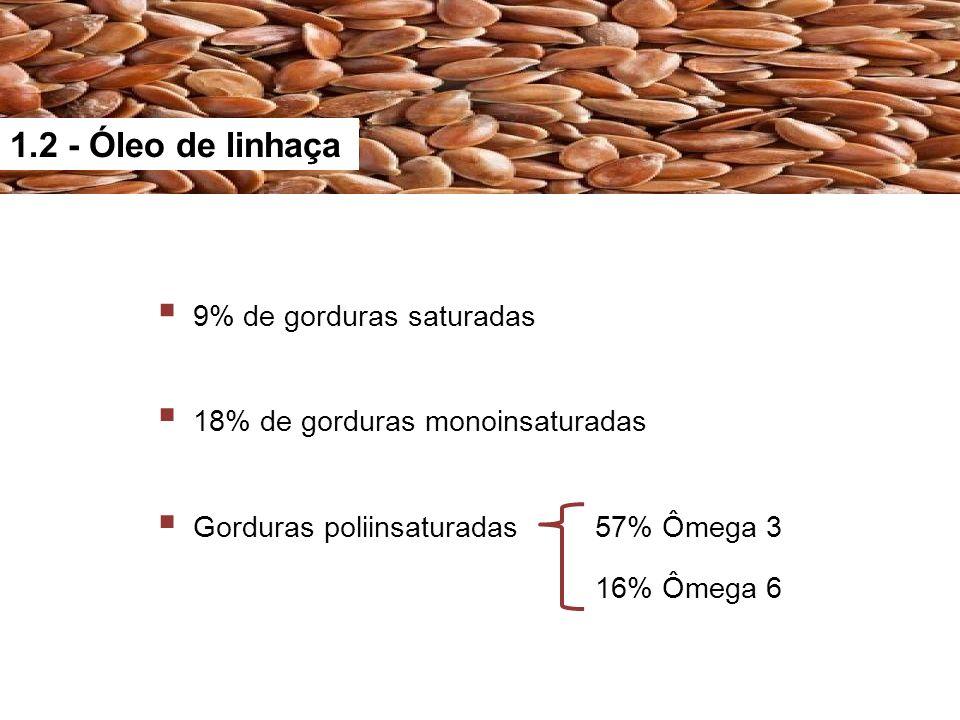 1.2 - Óleo de linhaça 9% de gorduras saturadas