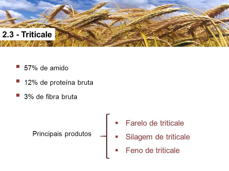 2.3 - Triticale Farelo de triticale Silagem de triticale