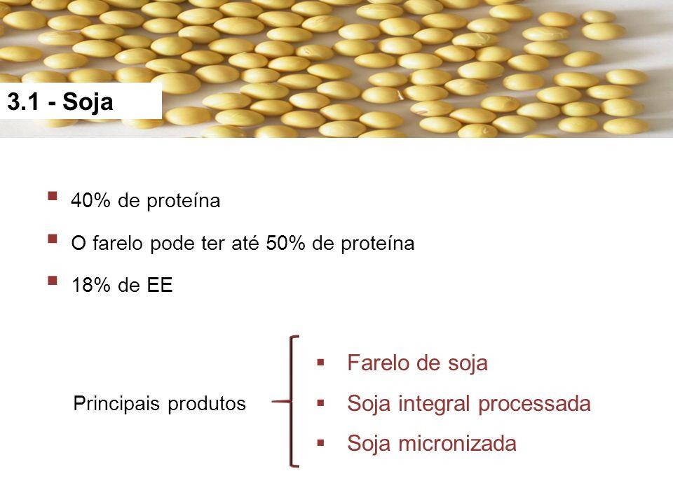 3.1 - Soja Farelo de soja Soja integral processada Soja micronizada