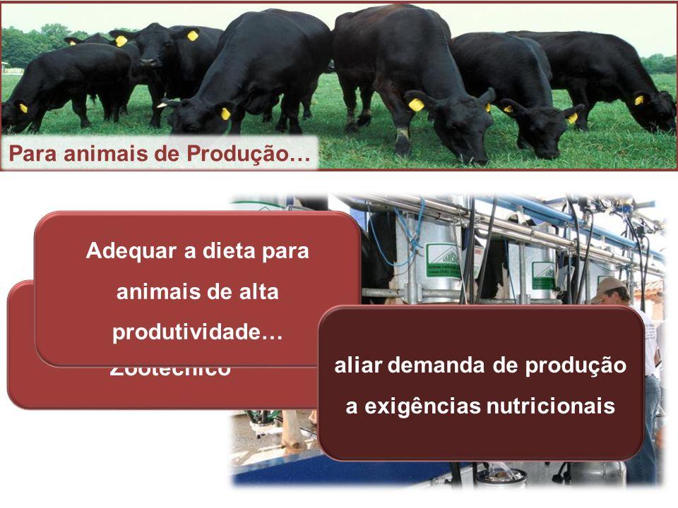 Para animais de Produção…
