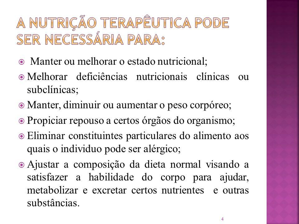 A nutrição terapêutica pode ser necessária para: