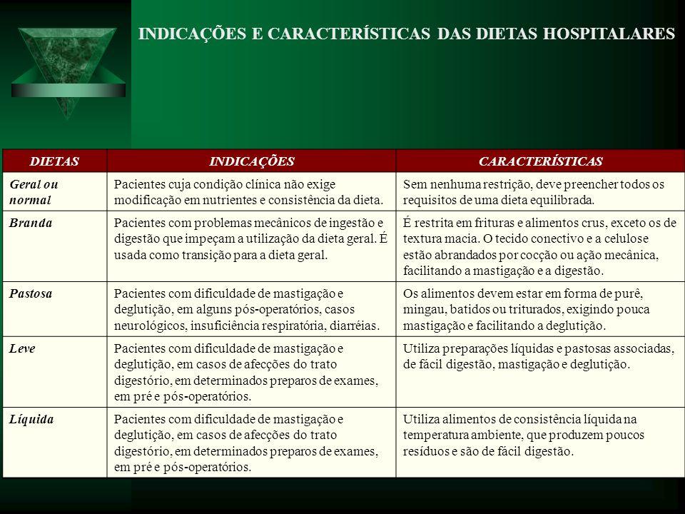 INDICAÇÕES E CARACTERÍSTICAS DAS DIETAS HOSPITALARES
