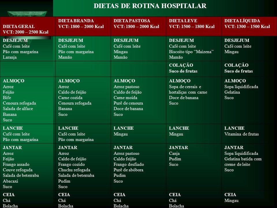 DIETAS DE ROTINA HOSPITALAR