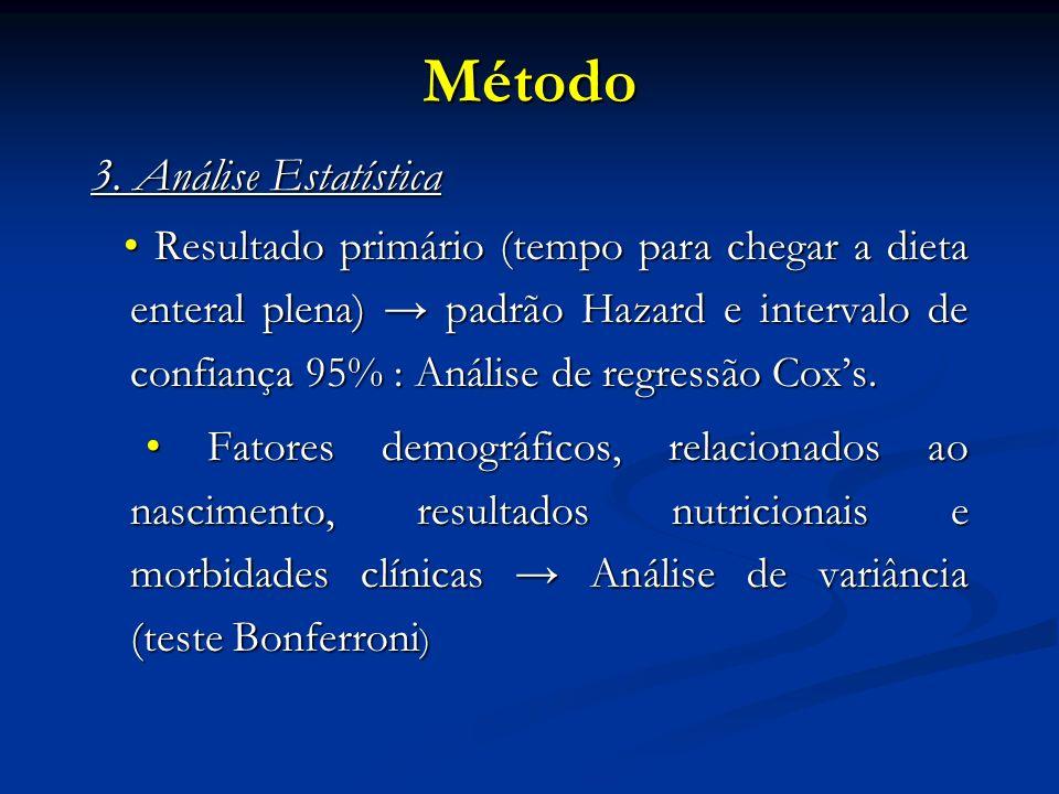 Método 3. Análise Estatística