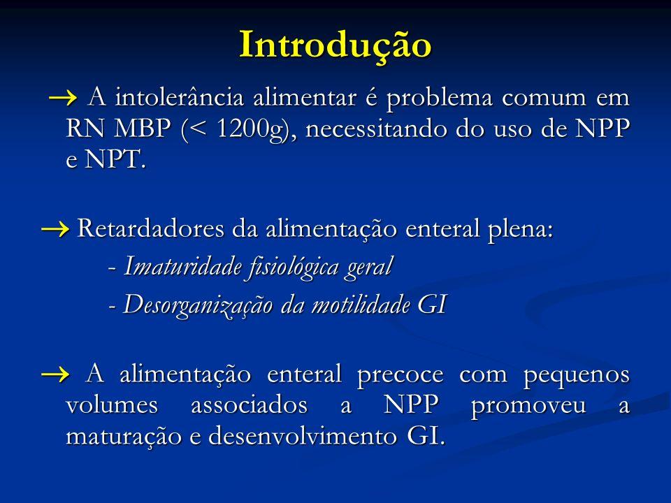 Introdução  A intolerância alimentar é problema comum em RN MBP (< 1200g), necessitando do uso de NPP e NPT.